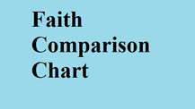 Faith Comparison