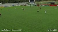 Goal from distance
