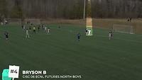 Boys ECNL - Goals of the Week Feb 6-7